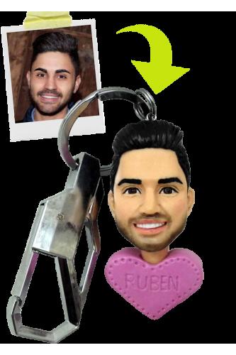 Full custom Key Chain